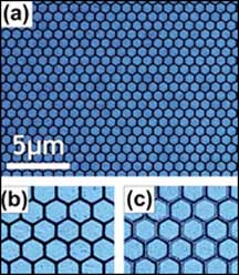 (a) A TEM image of the artificial spin ice created by the Cumings group. (b) a close-up image of a small region of the artificial spin ice. Each link is only 500 nm in length. (c) A Lorentz TEM image of the same region as (b). Here the magnetic direction can be determined by the bright and dark lines in each link. Despite showing disordered configurations, each vertex obeys the ice rule. (Cumings research group, U-Md.)