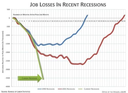 jobsrecessionssm_22